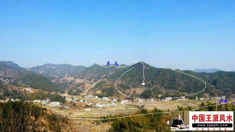 图一:西安风水龙穴图解(来龙,穴位,左右龙虎砂,水法,案山)